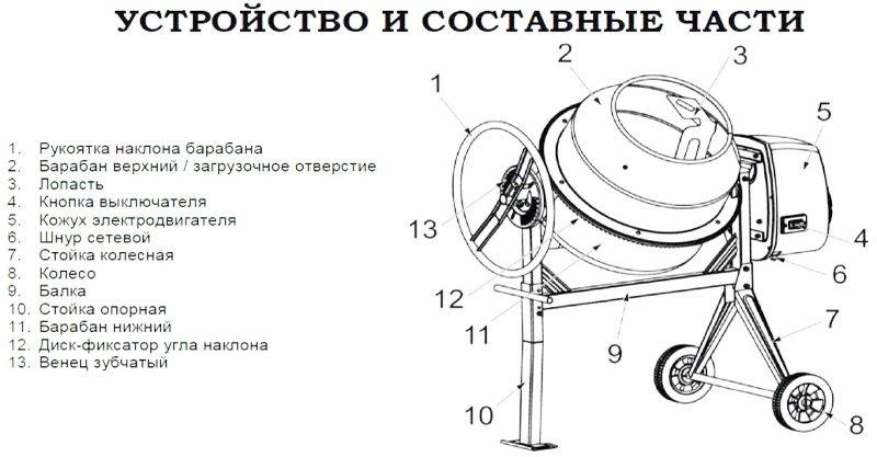 Схема управления электродвигателями бетономешалок